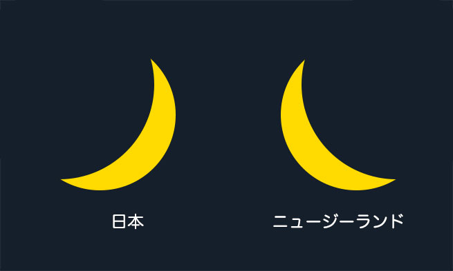 moon-phases-jp-nz