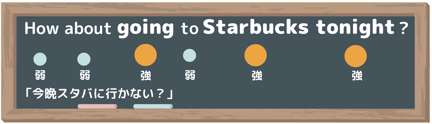How about going to starbucks tonight?